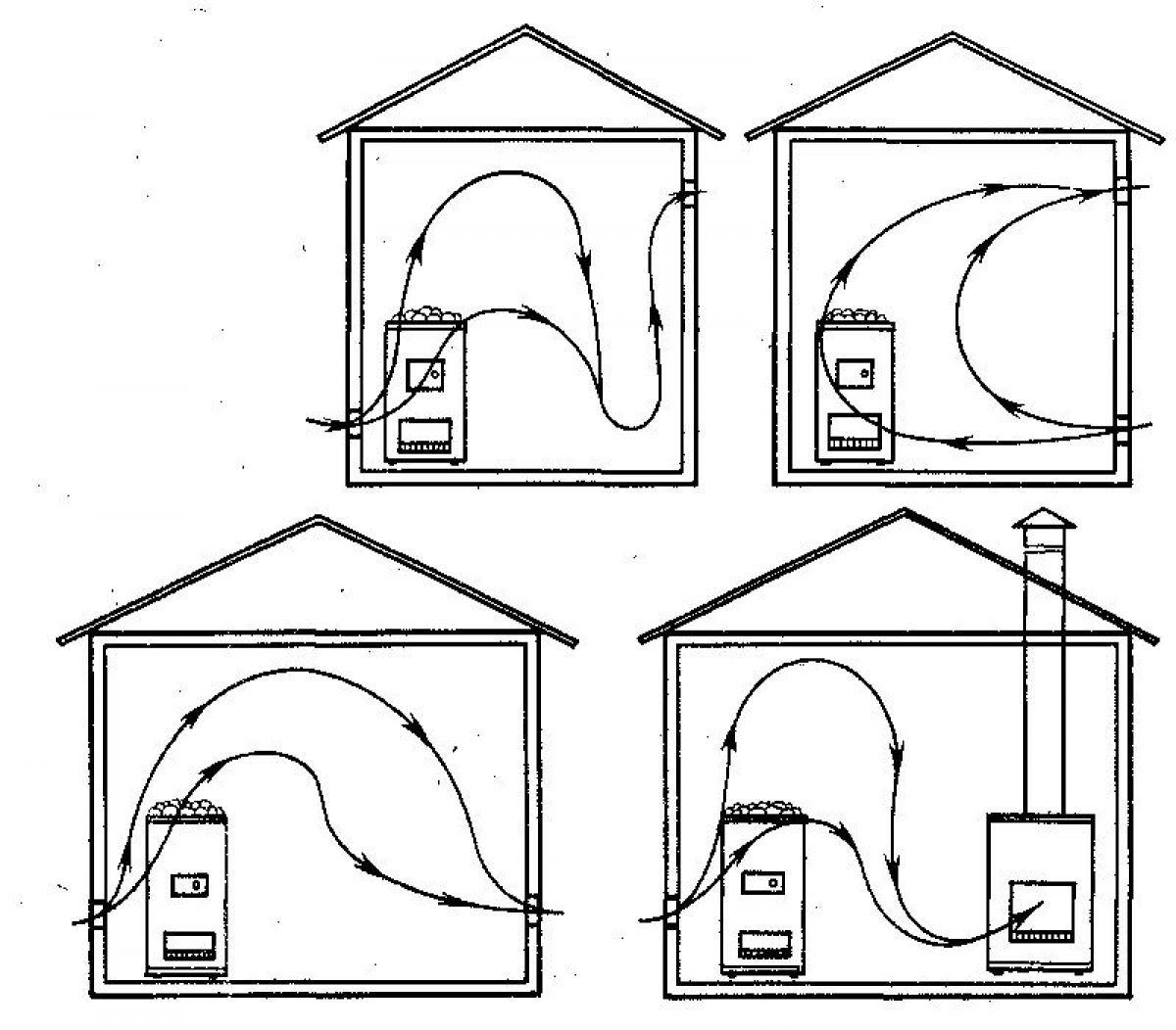 Вентиляция в бане 6102