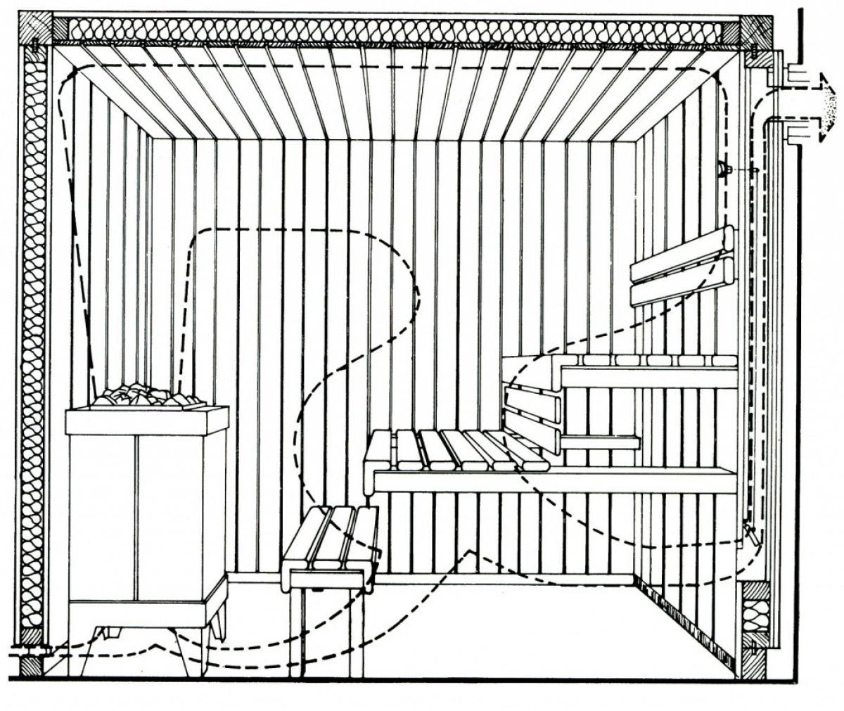 Вентиляция в бане 6104