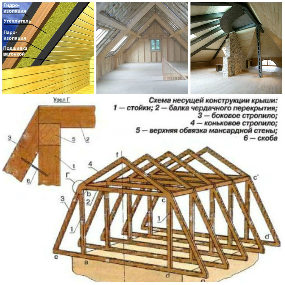 структура крыша мансарда фото