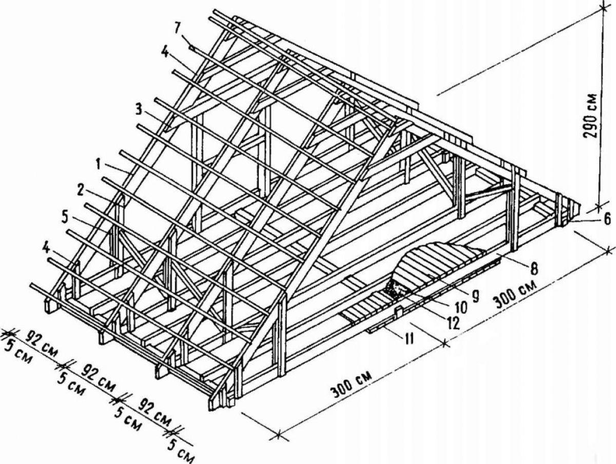Стропильная система мансарды 6121