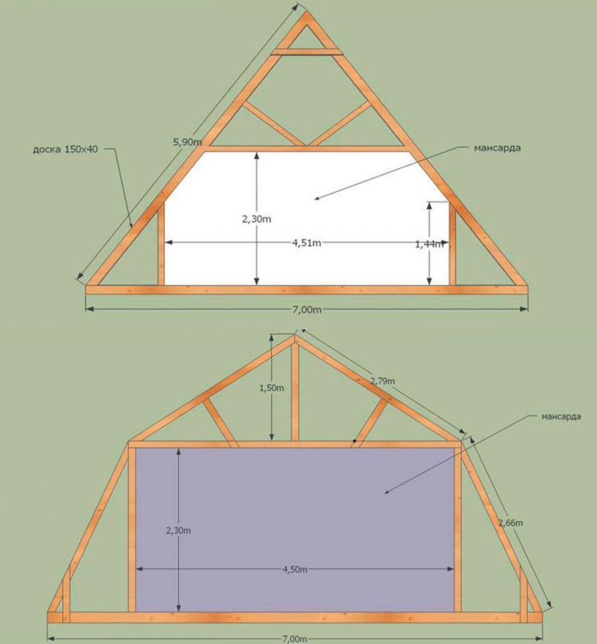 Стропильная система мансарды 6122