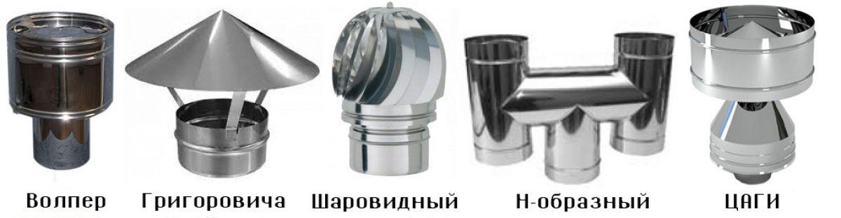 Дефлектор на дымоход 6239