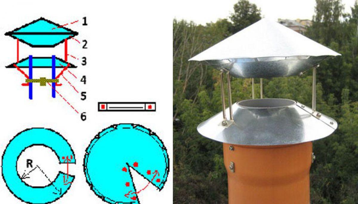 Дефлектор на дымоход 6243
