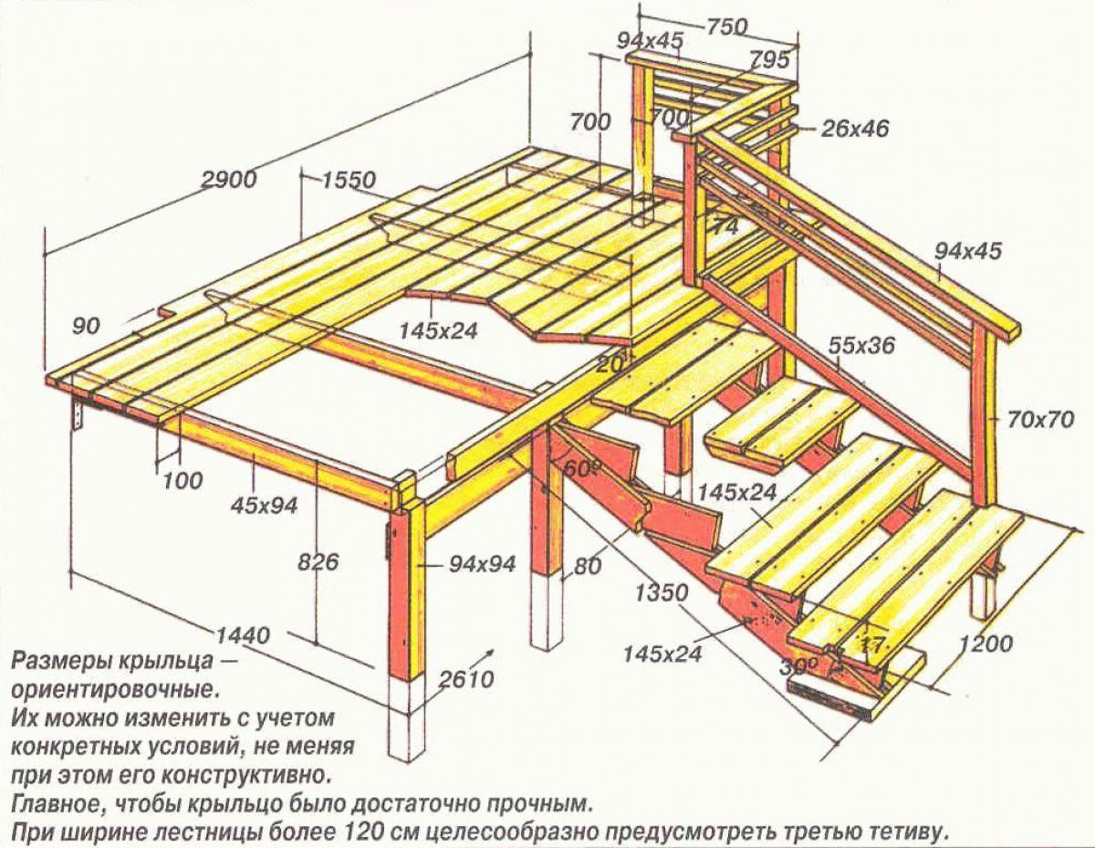 Деревянное крыльцо 6280