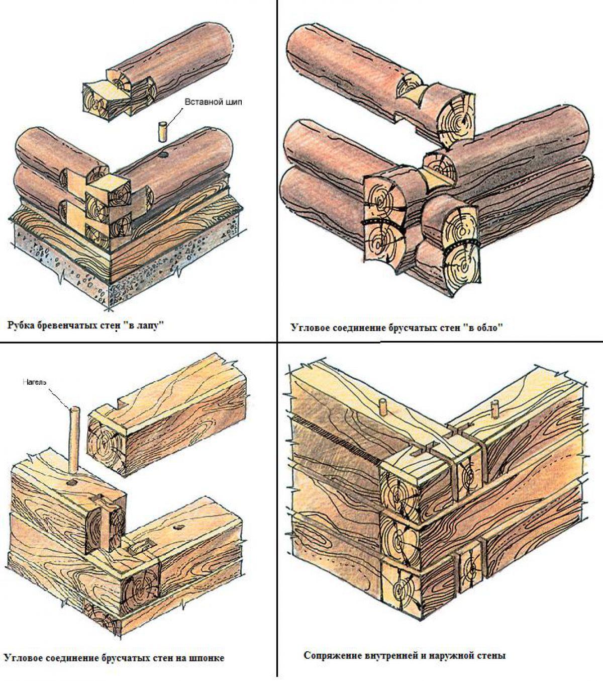 Деревянное крыльцо 6283