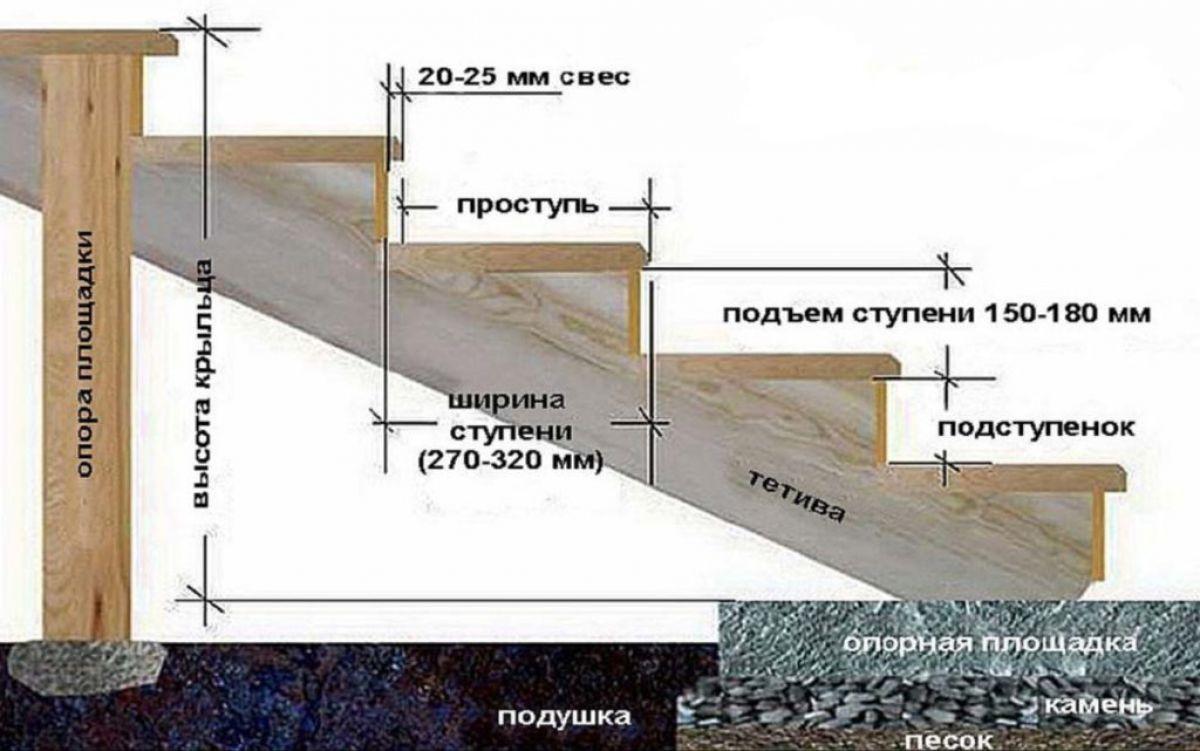 Деревянное крыльцо 6286