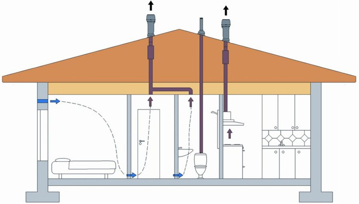 Вентиляция канализации 6645