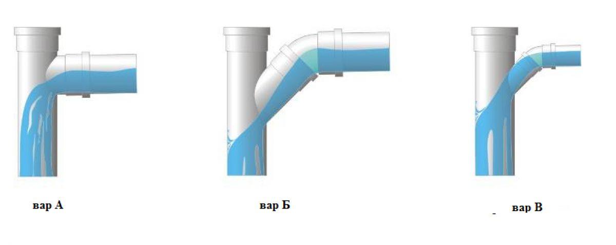 Монтаж канализации в частном доме 6653