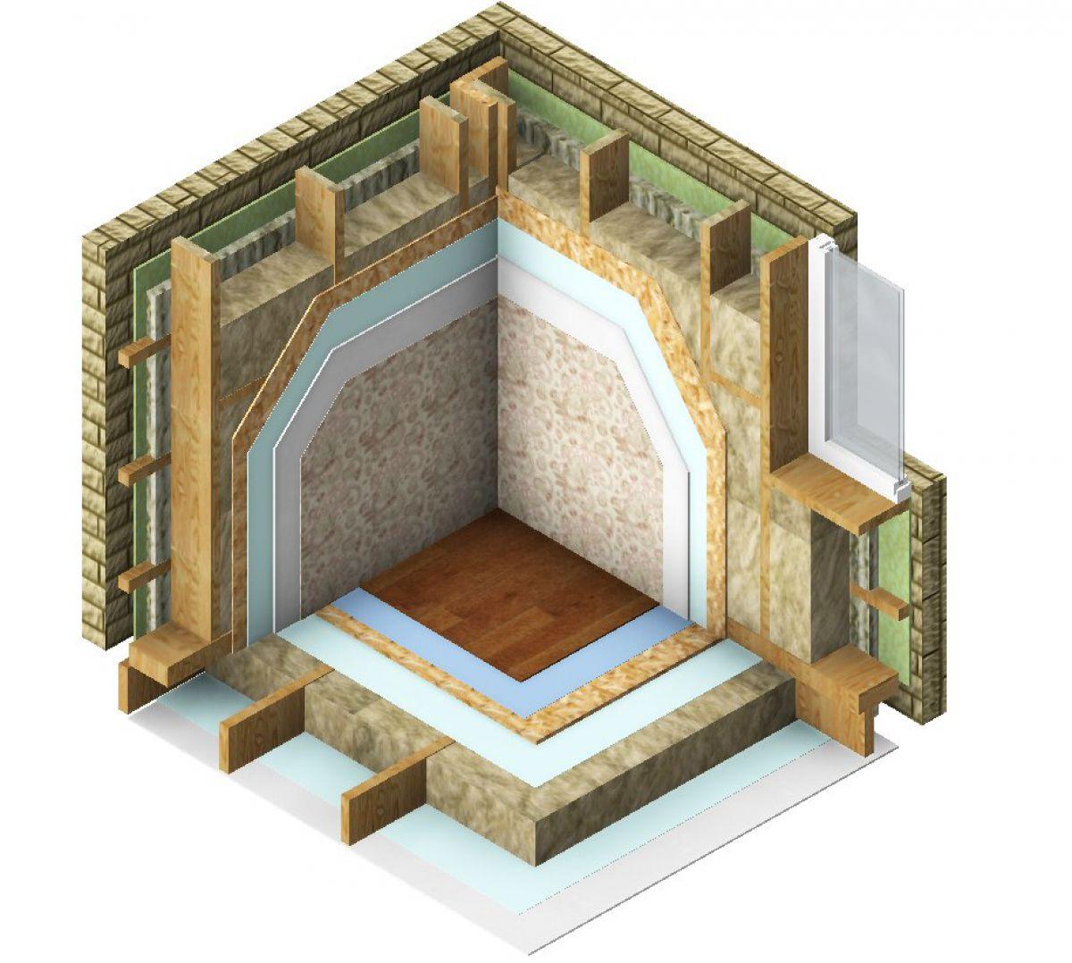 Строительство финского дома 7100