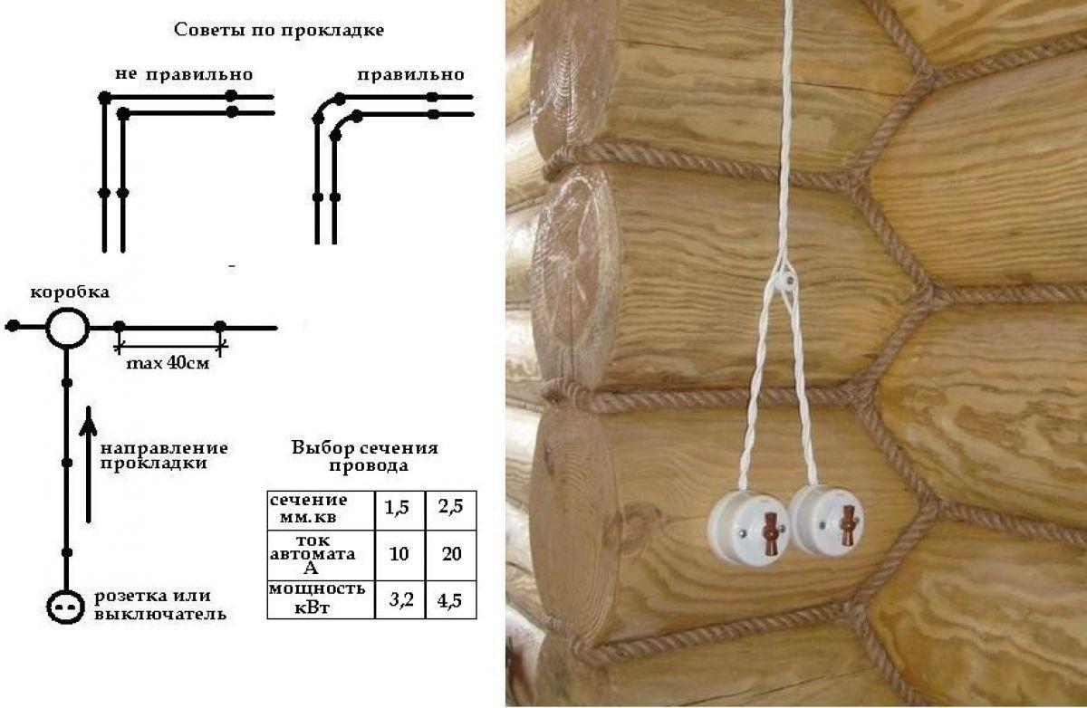 Внутренняя отделка деревянного дома 7263
