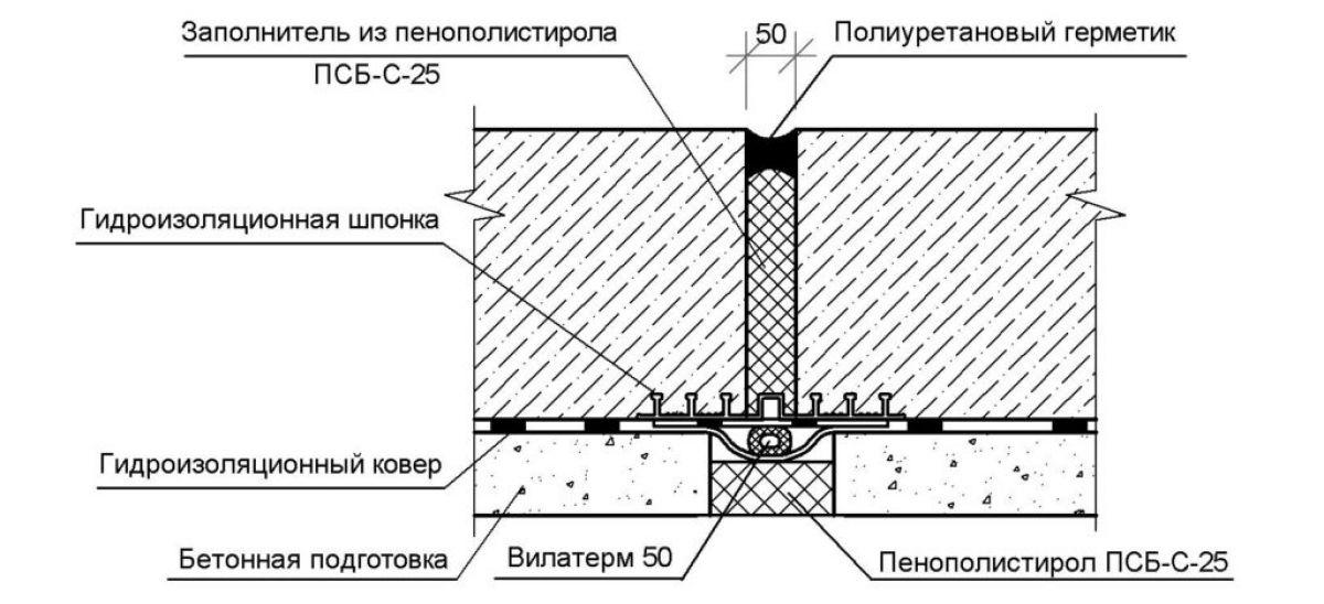 ремонт деформационных швов картинки звезд
