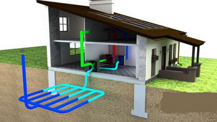 Подземные теплообменники для дома Индивидуальный тепловой пункт (ИТП) Волгодонск